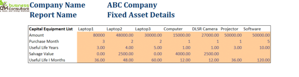 Fixed Assets details