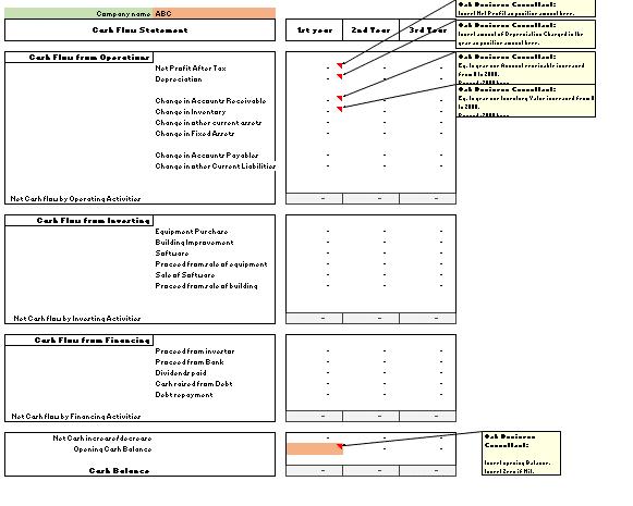 Cash Flow Template Free sample