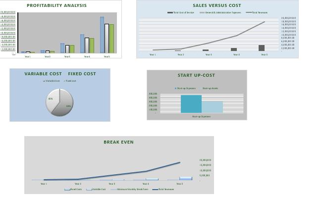 Online Platform for Professional Finance Dashboard
