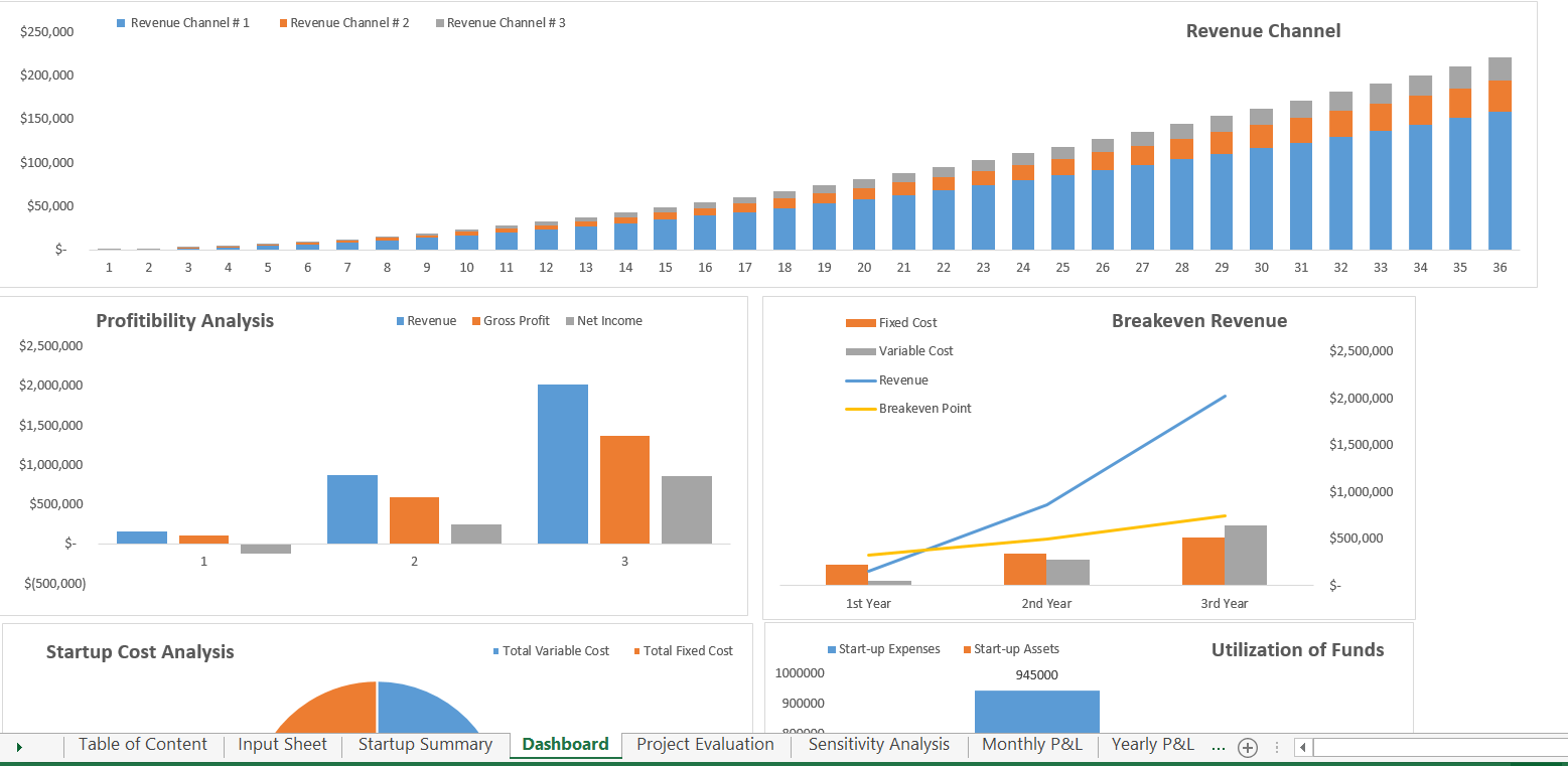 Fintech Excel Fianancial Model Dashboard