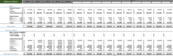 Auto Repair Financial Model Balance Sheet