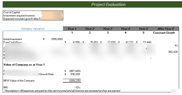 Auto Repair Financial Model Project Evaluation