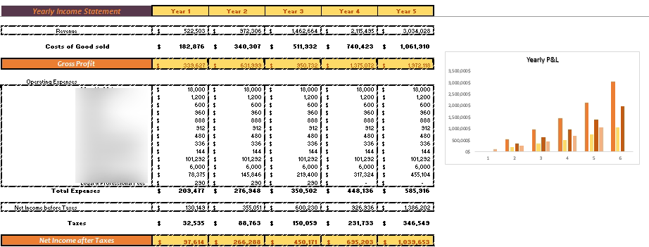 Brewery Financial Model Yearly Income Statement
