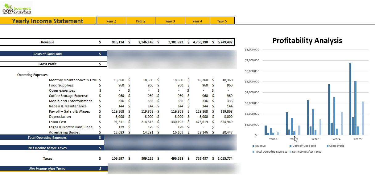 Coffee_Shop_Financial_Model_Yearly_PandL