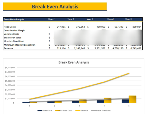 Coffee_Shop_Financial_Model_breakeven