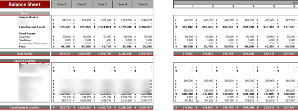 Dental Practice Financial Model Balance Sheet