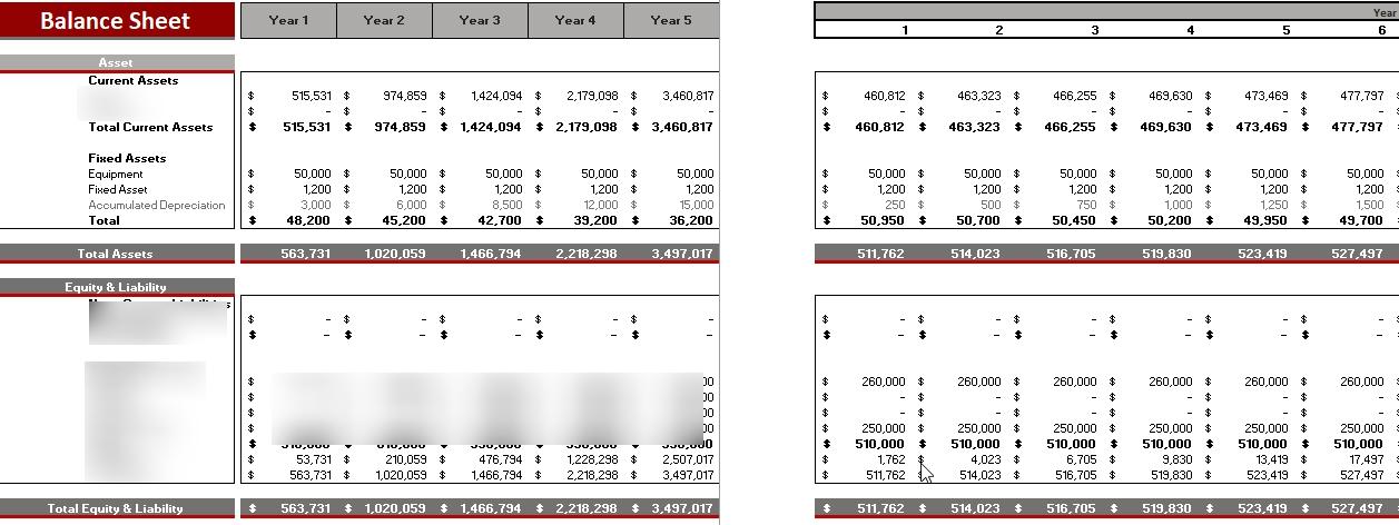 Dental Practice Financial Model Balance Sheet