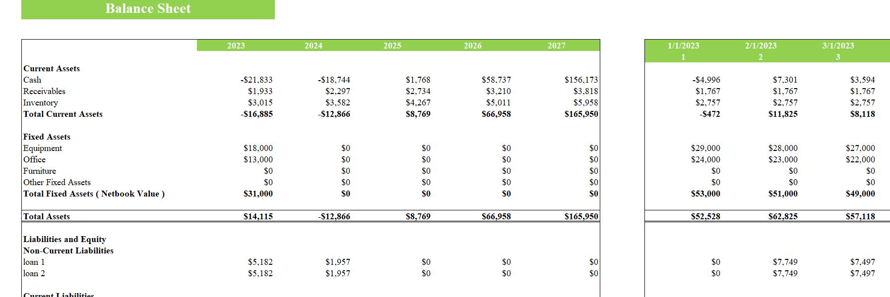 Kiosks Financial Model Balance Sheet