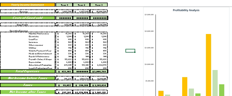 Kiosks Financial Model Yearly Income Statement