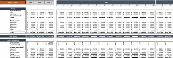 Renting_Clothing_Financial_Model_Balance_Sheet