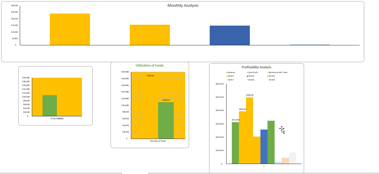 Smart_Security_Kiosks-_Financial_Model_Monthly_Dashboard