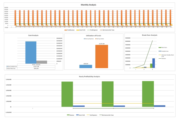 Sterilization_product_Business_Financial_model.Dashboard