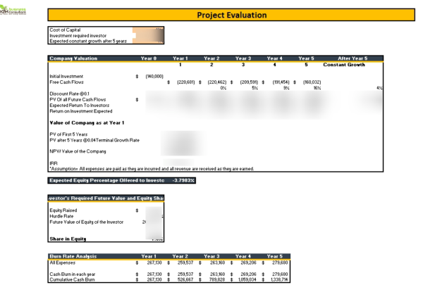 Accounting_Agency_Financial_Model_Project_Evaluation
