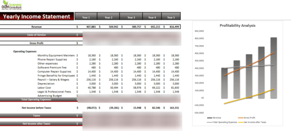 CPR_Financial_Model_Yearly_Analysis