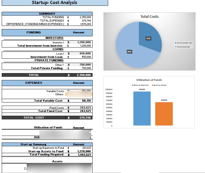 Co-working Excel financial Model Startup summary