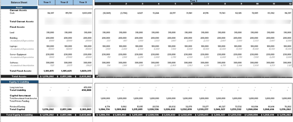 Co-working_Excel_financial_Model_balance sheet