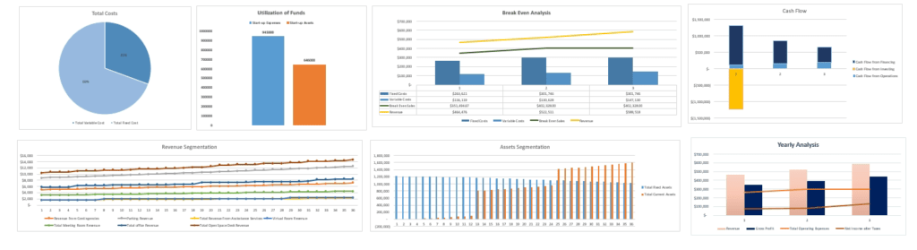 Co-working_Excel_financial_Model_dashboard