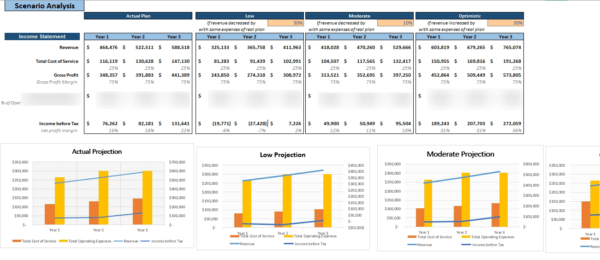 Co-working_Excel_financial_Model_scenerio-analysis