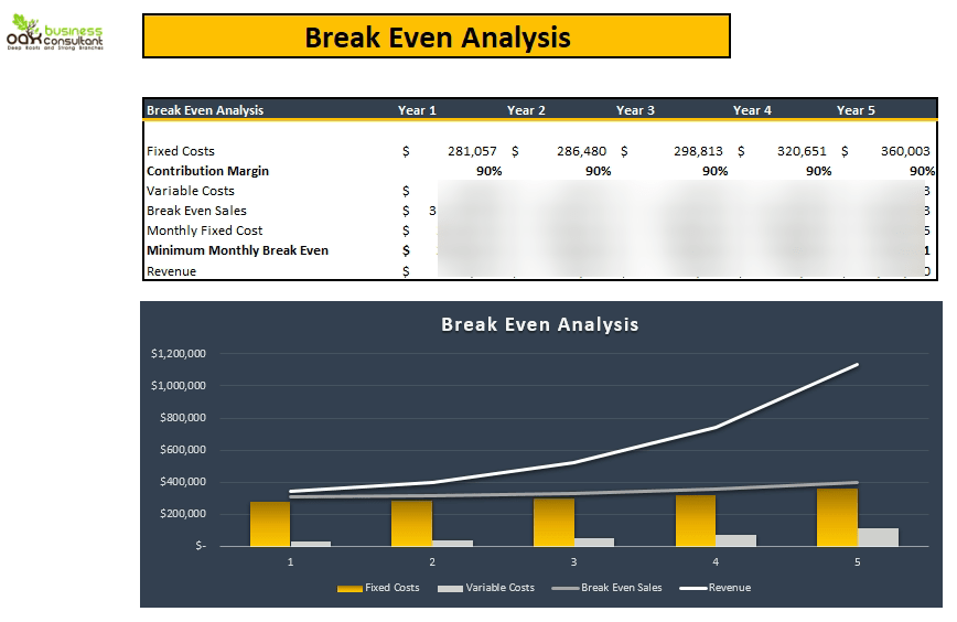 Financial_modelling_Consultant_Financial_Model_BreakEven