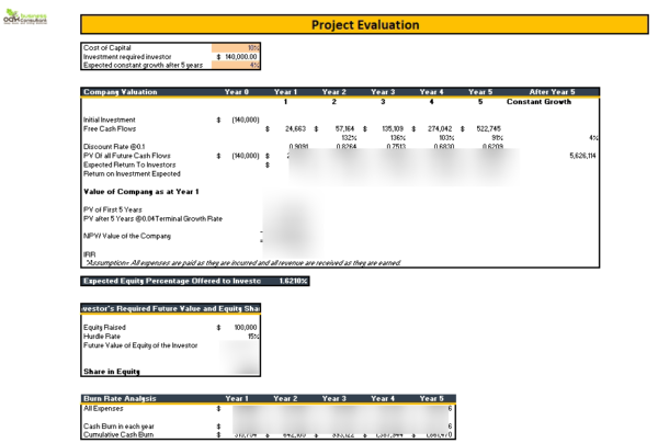 Financial_modelling_Consultant_Financial_Model_Project_Evaluation