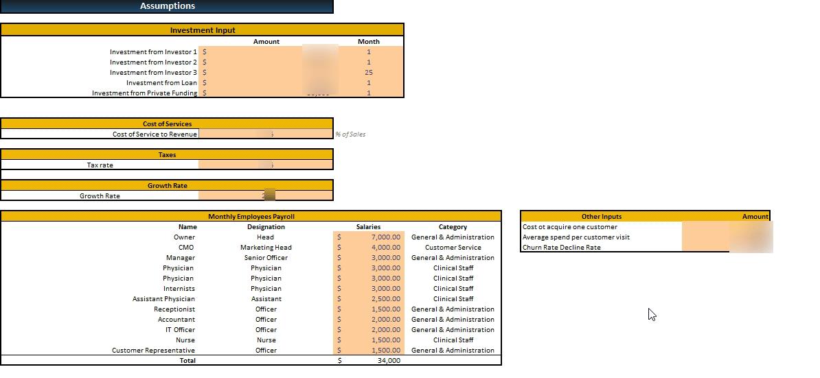 Medical_Practise_Financiall_Model_Input_Sheet