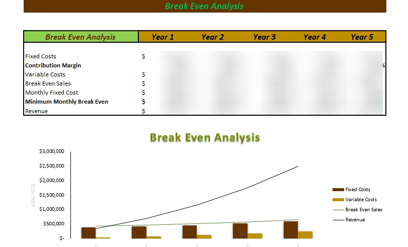 Cake Bakery Financial Model BreakEven