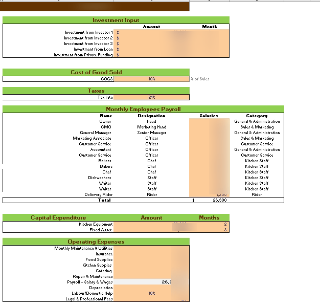 Cake Bakery Financial Model Input Sheet