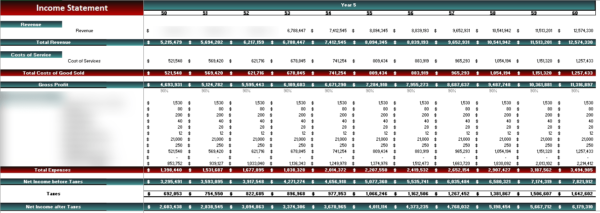 Orange Theory Financial Model Monthly Income Statement