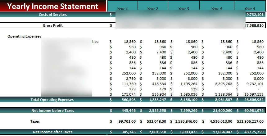 Orange Theory Financial Model Yearly Income Statement