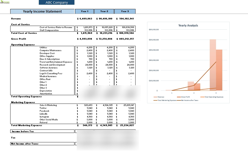 Smart_Hospital_Financial_Model_Yearly_Income_Statement