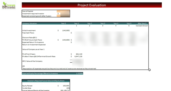 insomnia_cookies_financial_model_project_evaluation