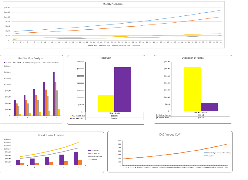 Online Book Store Excel Financial Model Dashboard