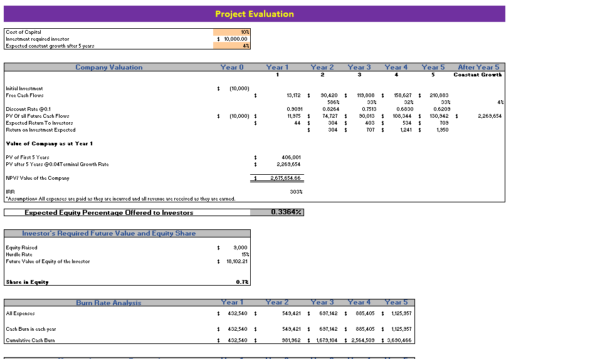 Online_Book_Store_Excel_Financial_Model_Project_Evaluation