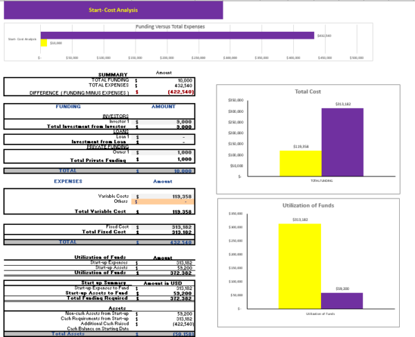 Online_Book_Store_Excel_Financial_Model_Startup_Summary