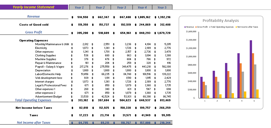 Online_Book_Store_Excel_Financial_Model_Yearly_Income_Statement