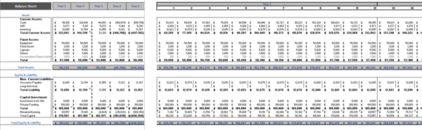 Online_Electronic_Store_Excel_Financial_Model_Balance_Sheet