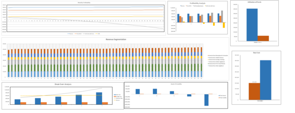 Online_Electronic_Store_Excel_Financial_Model_Dashboard
