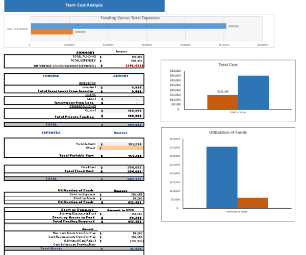 Online_Electronic_Store_Excel_Financial_Model_Startup_Summary
