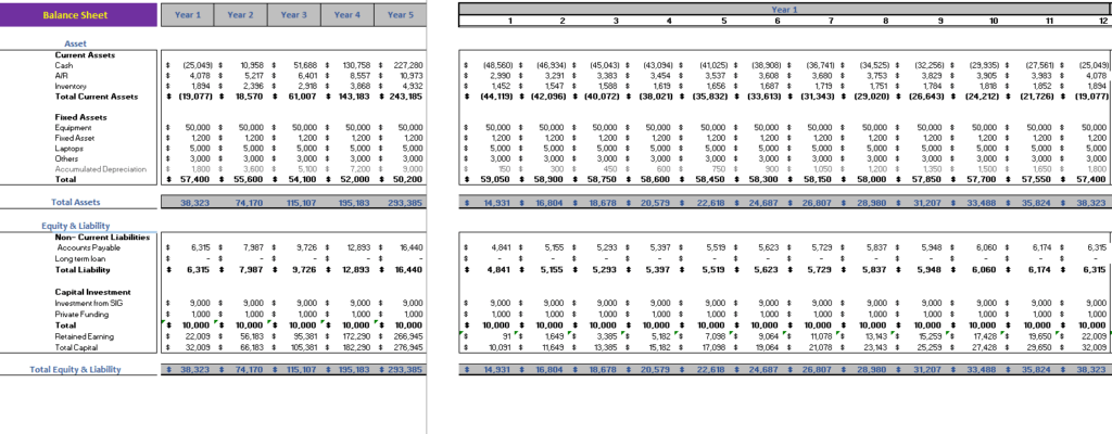 Online_Home_Decor_Store_Excel_Financial_Model_Balance_Sheet
