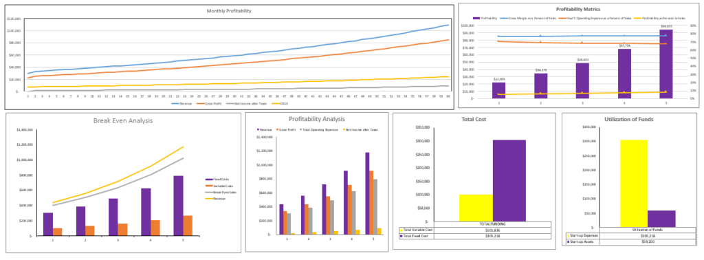 Online Home Decor Store Excel Financial Model Dashboard