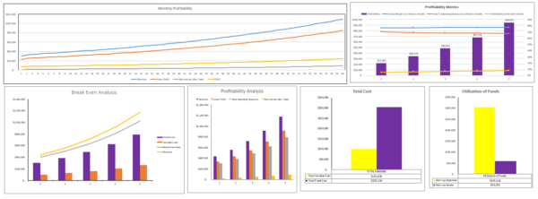 Online_Home_Decor_Store_Excel_Financial_Model_Dashboard