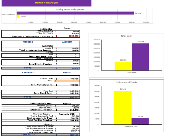 Online_Home_Decor_Store_Excel_Financial_Model_Startup_Summary