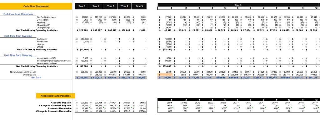 Online_Pet_Store_Excel_Financial_Model_Cashflow