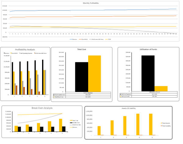 Online_Pet_Store_Excel_Financial_Model_Dashboard