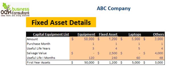 Online_Pet_Store_Excel_Financial_Model_Fixed_Asset_Details