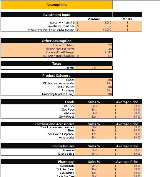Online_Pet_Store_Excel_Financial_Model_Input_sheet