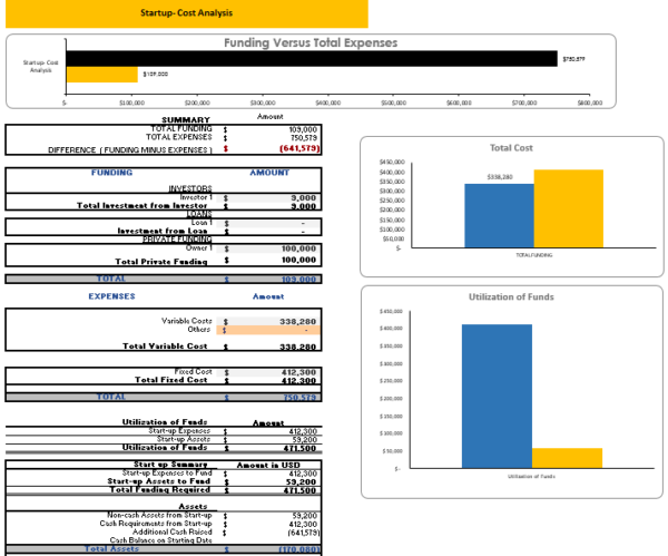 Online_Pet_Store_Excel_Financial_Model_Startup_summary