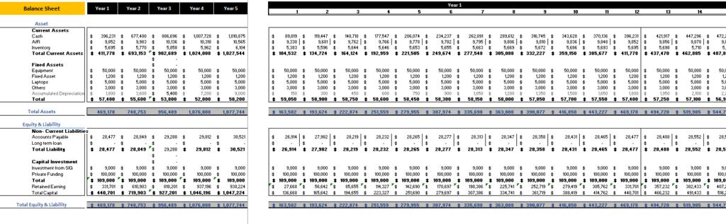 Online_Pet_Store_Excel_Financial_Model_balnce_sheet