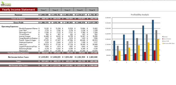 Rental_Property_Financial_Model_Yearly_Income_Statement