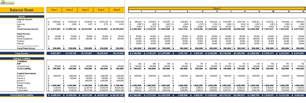 Restaurant_Fine_Dine_Financial_Model_balance_sheet